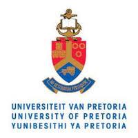 University of Pretoria Student Portal
